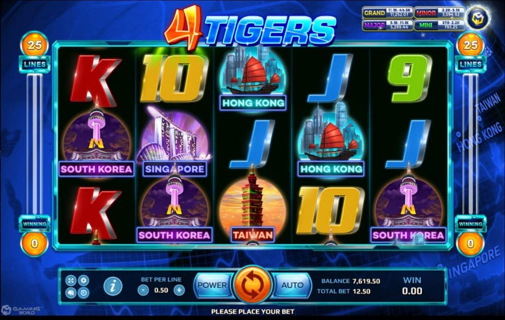 เกมสล็อต Four Tigers